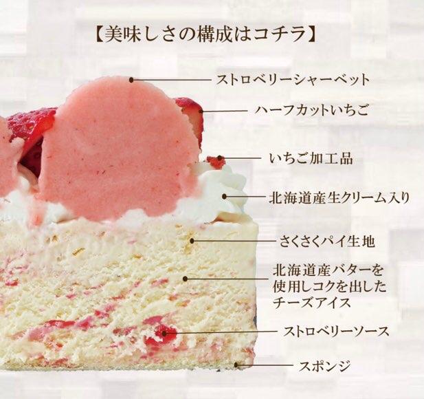 アイスケーキの中身③